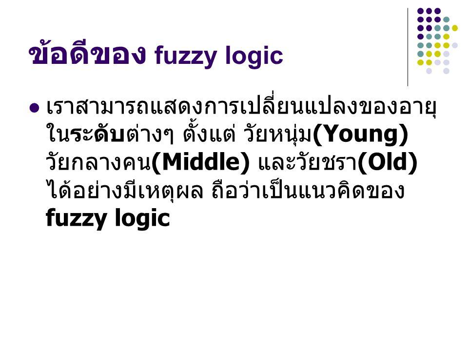 ข้อดีของ fuzzy logic