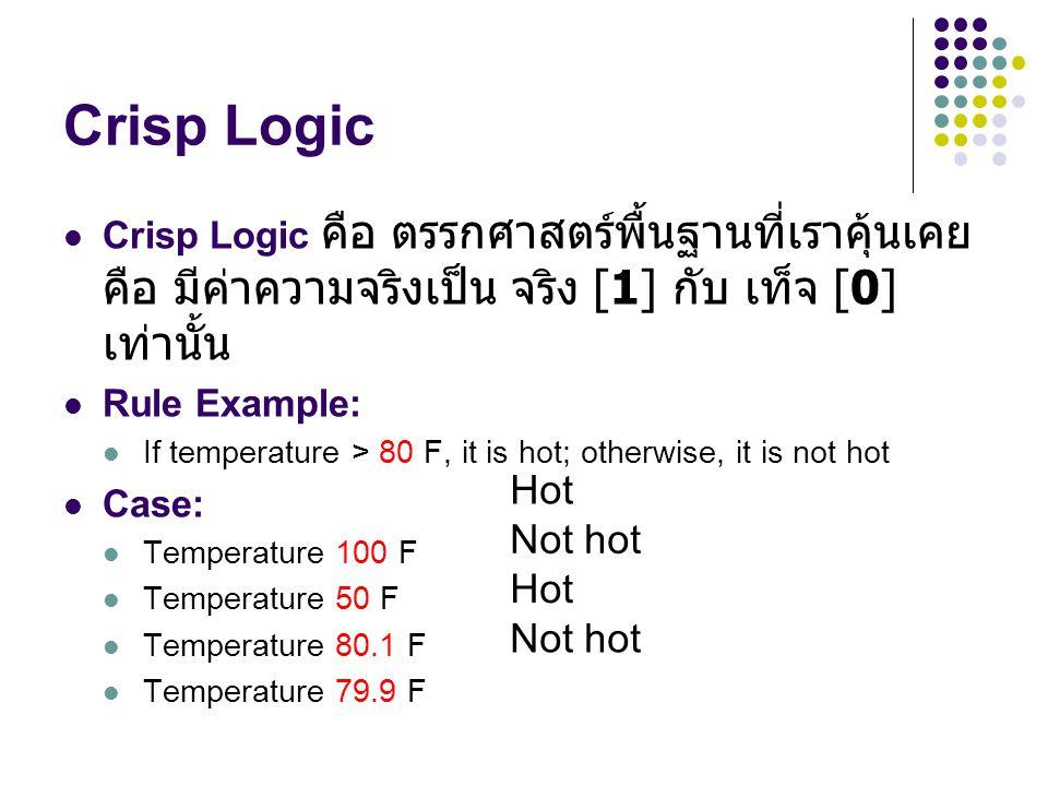 Crisp Logic Hot Not hot Hot Not hot