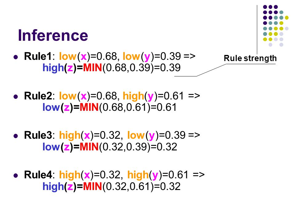 Inference Rule1: low(x)=0.68, low(y)=0.39 => high(z)=MIN(0.68,0.39)=0.39. Rule2: low(x)=0.68, high(y)=0.61 => low(z)=MIN(0.68,0.61)=0.61.
