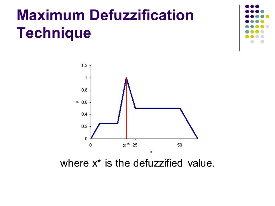 Maximum Defuzzification Technique