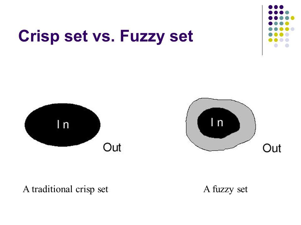 Crisp set vs. Fuzzy set A traditional crisp set A fuzzy set