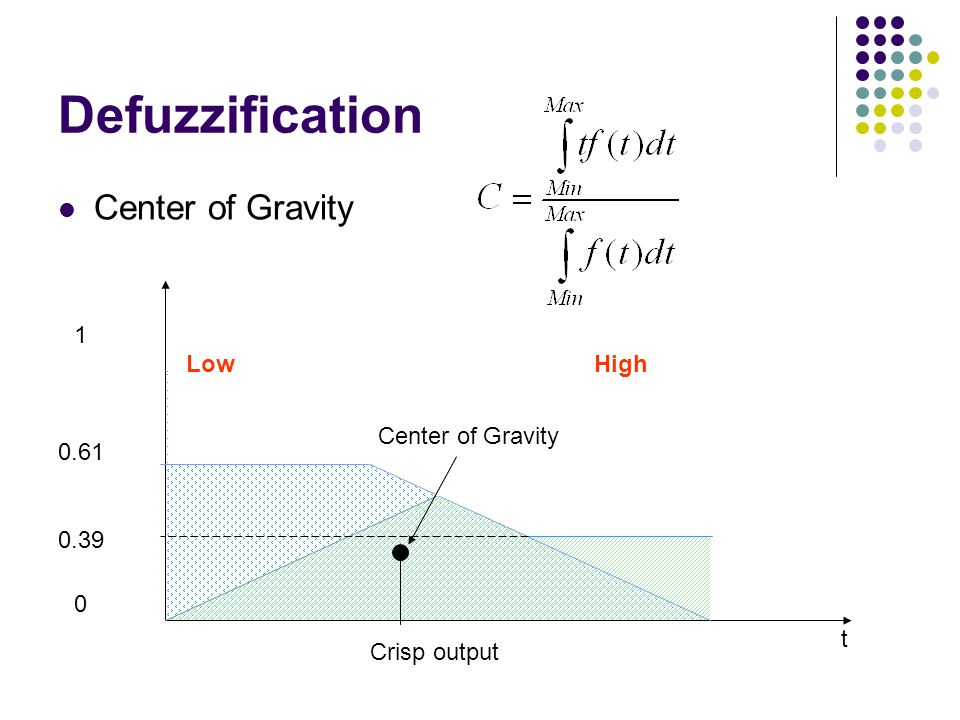 Defuzzification Center of Gravity 1 Low High Center of Gravity 0.61