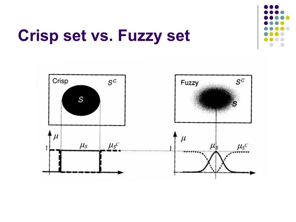 Crisp set vs. Fuzzy set