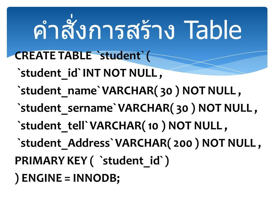 คำสั่งการสร้าง Table CREATE TABLE `student` (