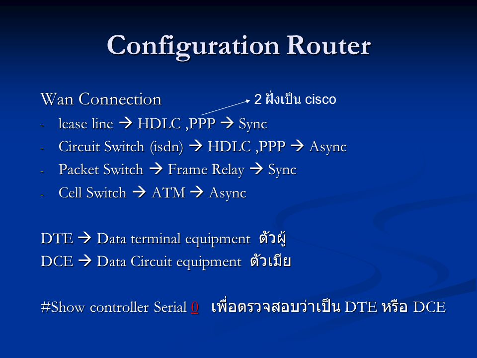 Configuration Router Wan Connection lease line  HDLC ,PPP  Sync