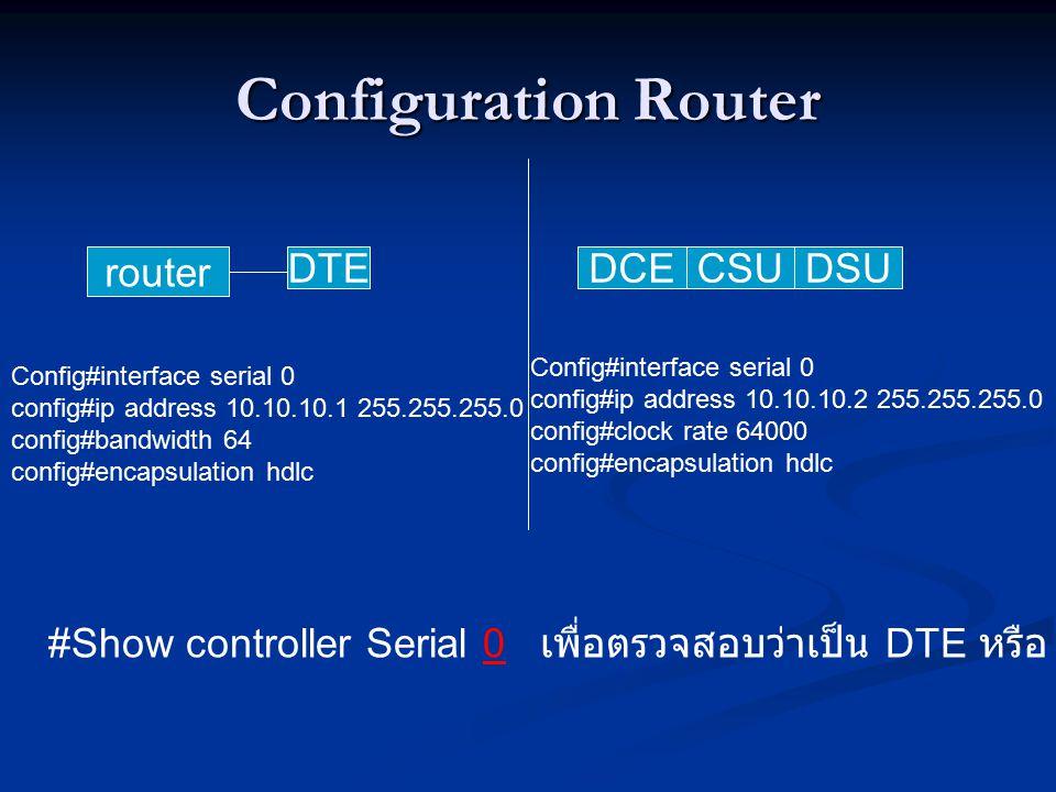 Configuration Router router DTE DCE CSU DSU