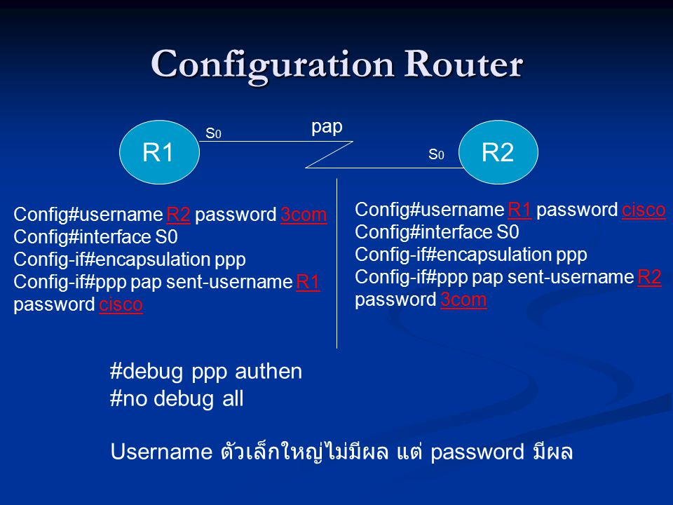 Configuration Router R1 R2 #debug ppp authen #no debug all