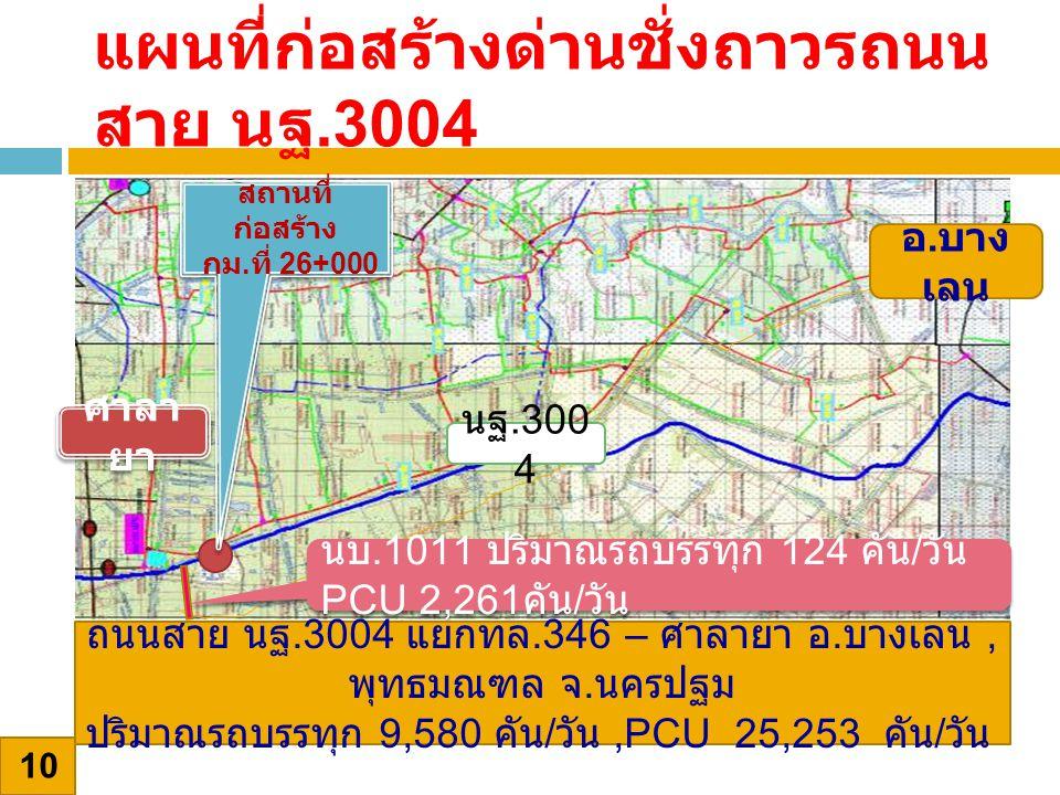 แผนที่ก่อสร้างด่านชั่งถาวรถนนสาย นฐ.3004
