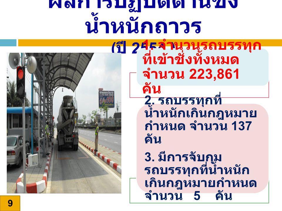 ผลการปฏิบัติด่านชั่งน้ำหนักถาวร (ปี 2554 )