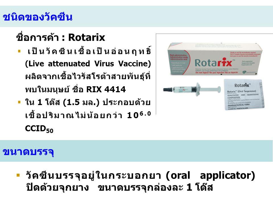 ชนิดของวัคซีน ขนาดบรรจุ