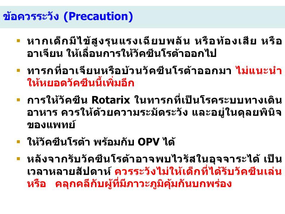 ข้อควรระวัง (Precaution)