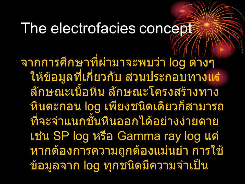 The electrofacies concept