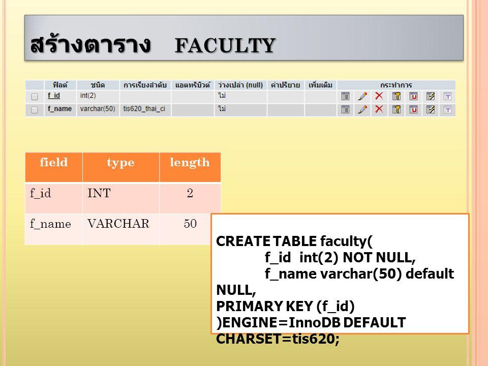 สร้างตาราง faculty CREATE TABLE faculty( f_id int(2) NOT NULL,