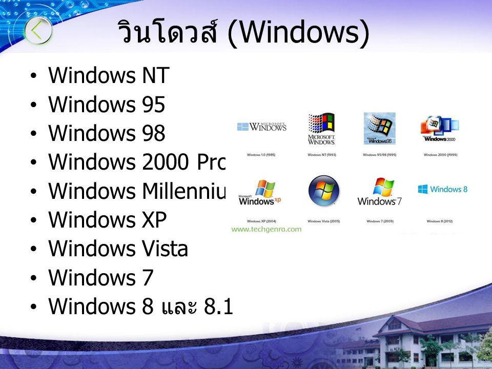 วินโดวส์ (Windows) Windows NT Windows 95 Windows 98