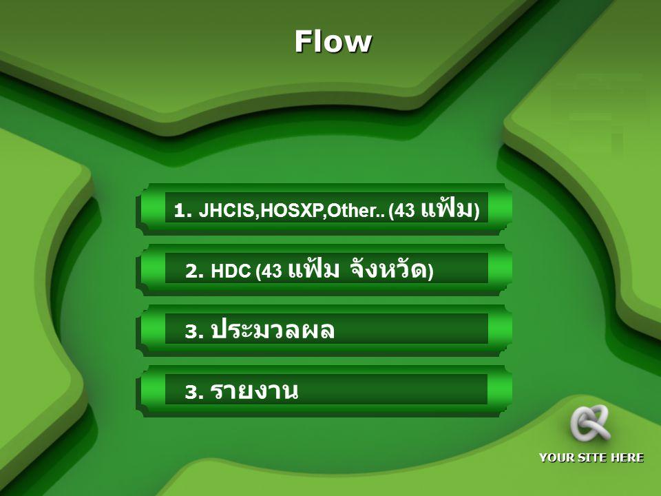 1. JHCIS,HOSXP,Other.. (43 แฟ้ม)