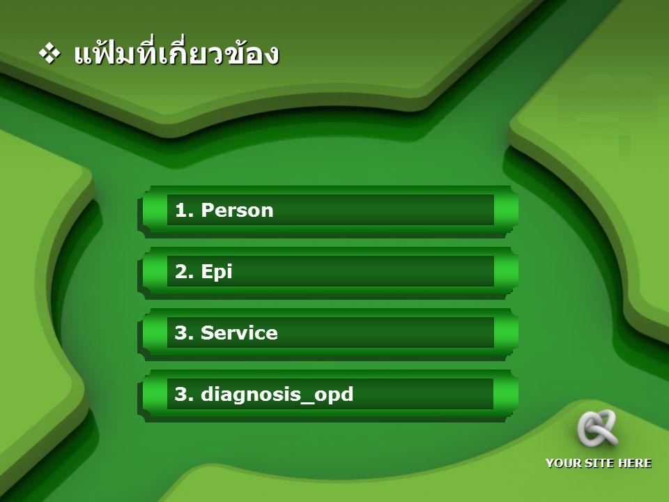 แฟ้มที่เกี่ยวข้อง 1. Person 2. Epi 3. Service 3. diagnosis_opd