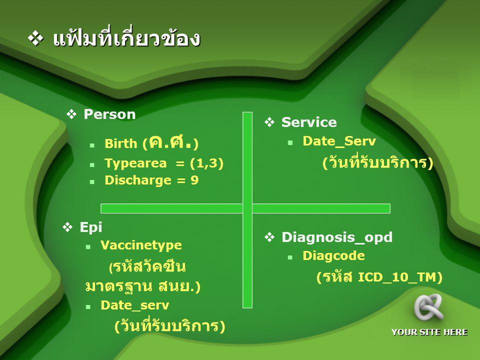 แฟ้มที่เกี่ยวข้อง Person Service Epi Diagnosis_opd Date_Serv