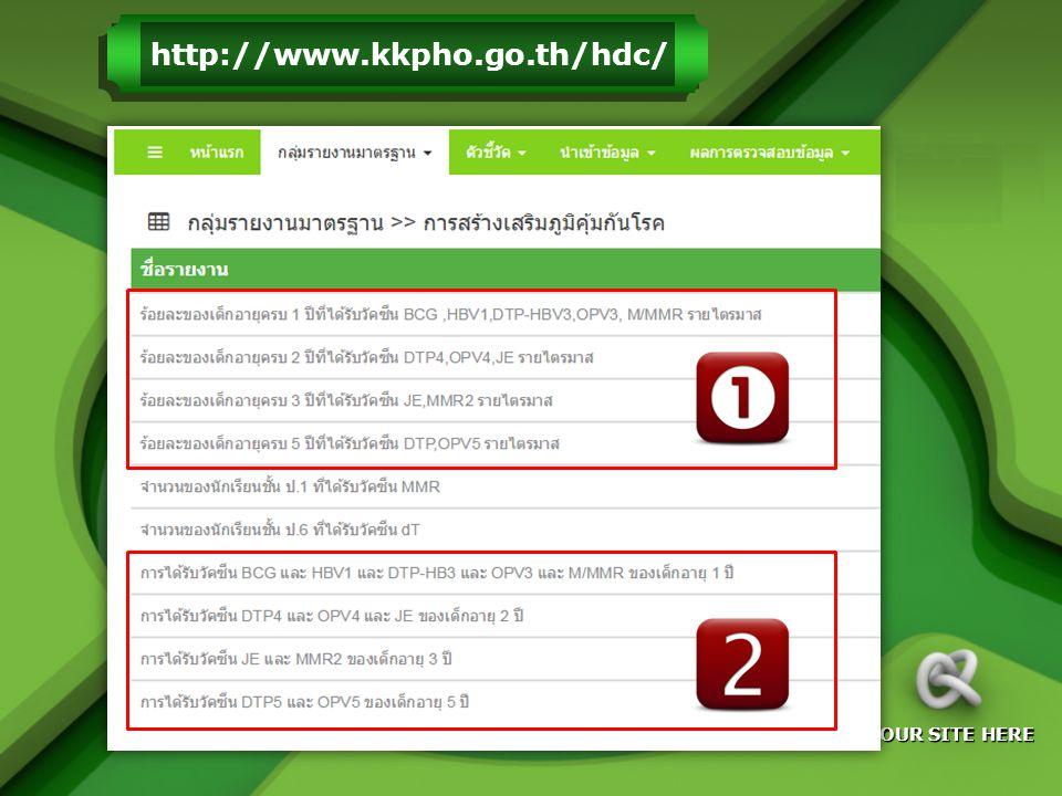 http://www.kkpho.go.th/hdc/