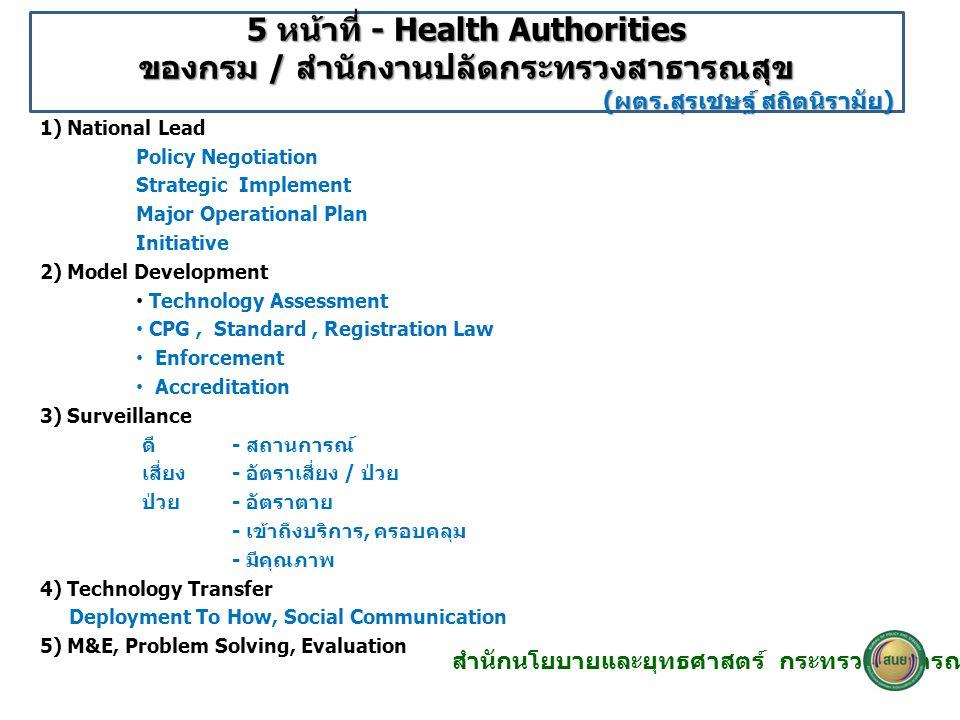 5 หน้าที่ - Health Authorities ของกรม / สำนักงานปลัดกระทรวงสาธารณสุข
