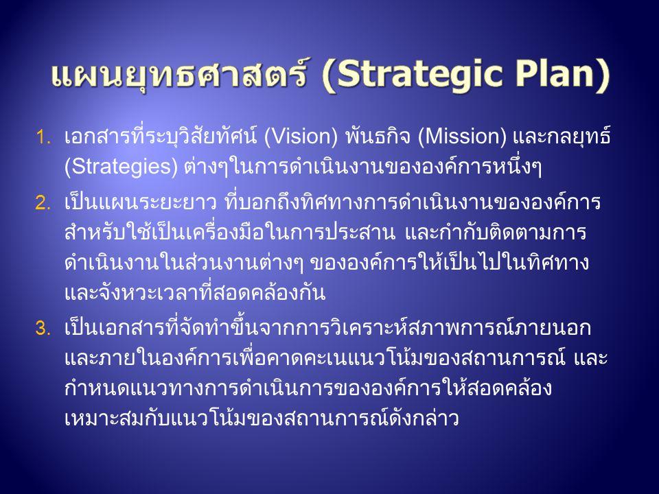 แผนยุทธศาสตร์ (Strategic Plan)