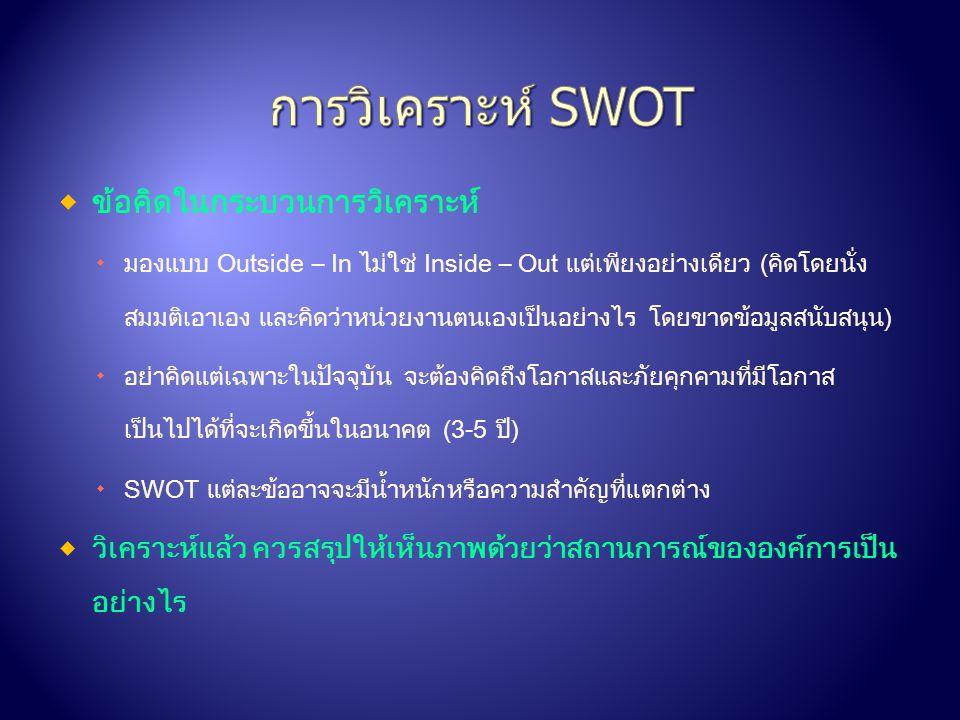 การวิเคราะห์ SWOT ข้อคิดในกระบวนการวิเคราะห์