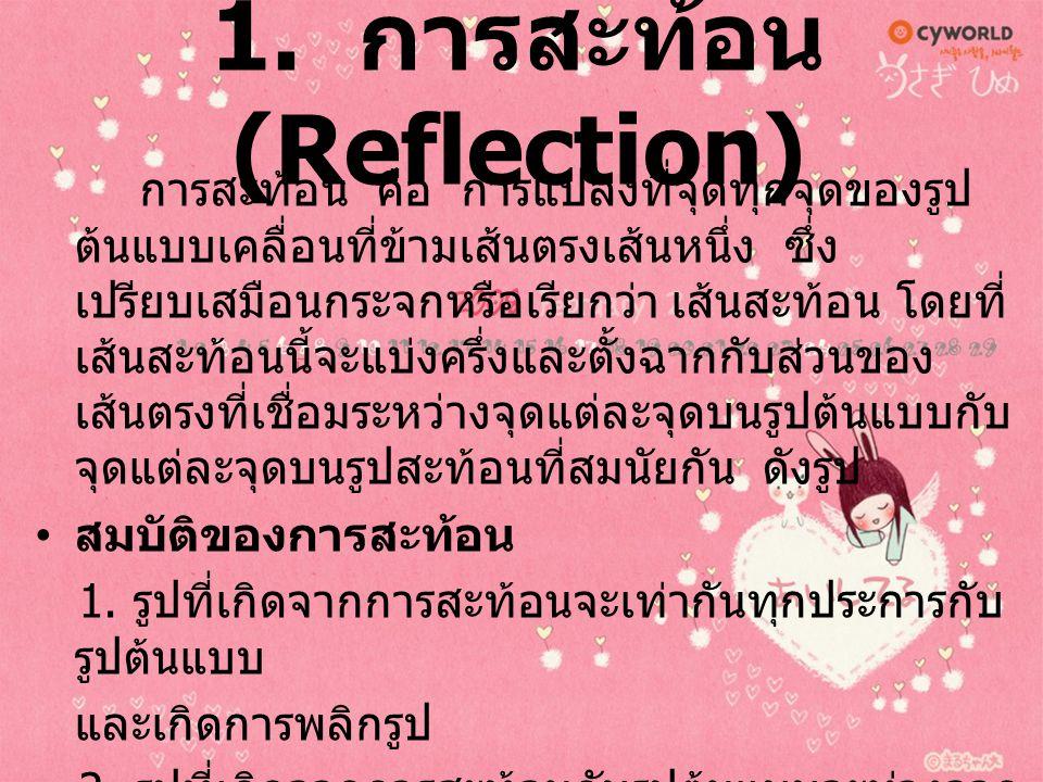 1. การสะท้อน (Reflection)