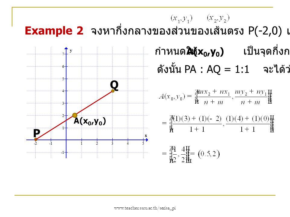 Example 2 จงหากึ่งกลางของส่วนของเส้นตรง P(-2,0) และ Q(3,4)