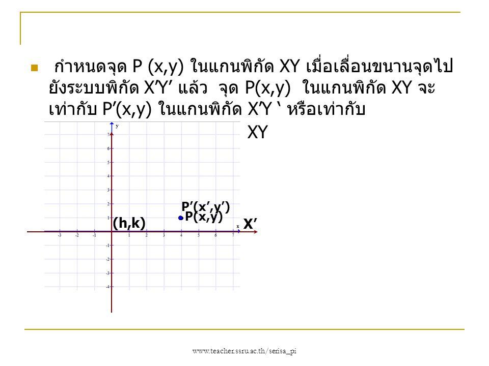 กำหนดจุด P (x,y) ในแกนพิกัด XY เมื่อเลื่อนขนานจุดไปยังระบบพิกัด X'Y' แล้ว จุด P(x,y) ในแกนพิกัด XY จะเท่ากับ P'(x,y) ในแกนพิกัด X'Y ' หรือเท่ากับ P''(x+h,y+k) ในแกนพิกัด XY