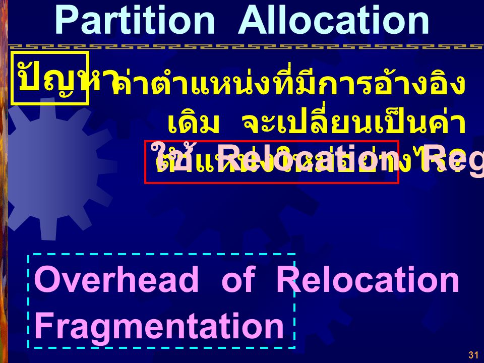 Partition Allocation ปัญหา ใช้ Relocation Register
