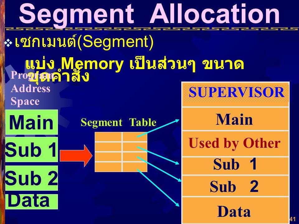 Segment Allocation แบ่ง Memory เป็นส่วนๆ ขนาดชุดคำสั่ง Main Sub 1
