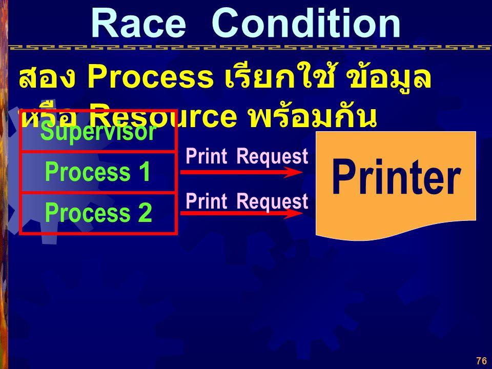 Printer Race Condition