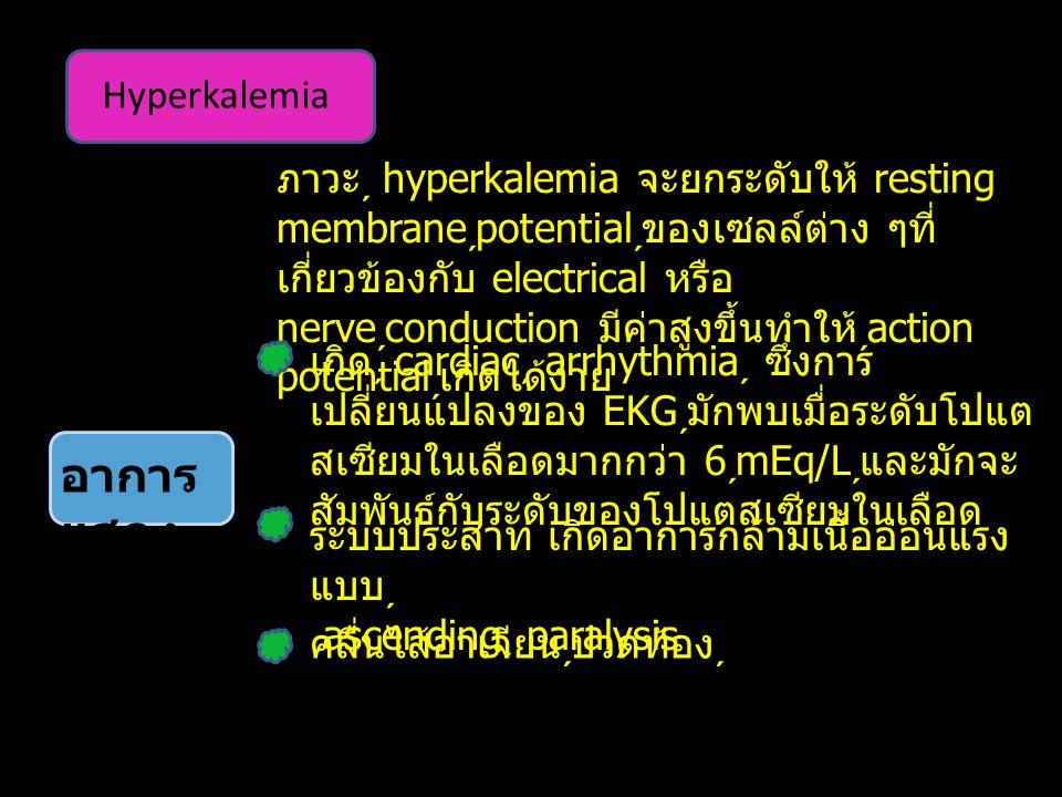 อาการแสดง Hyperkalemia