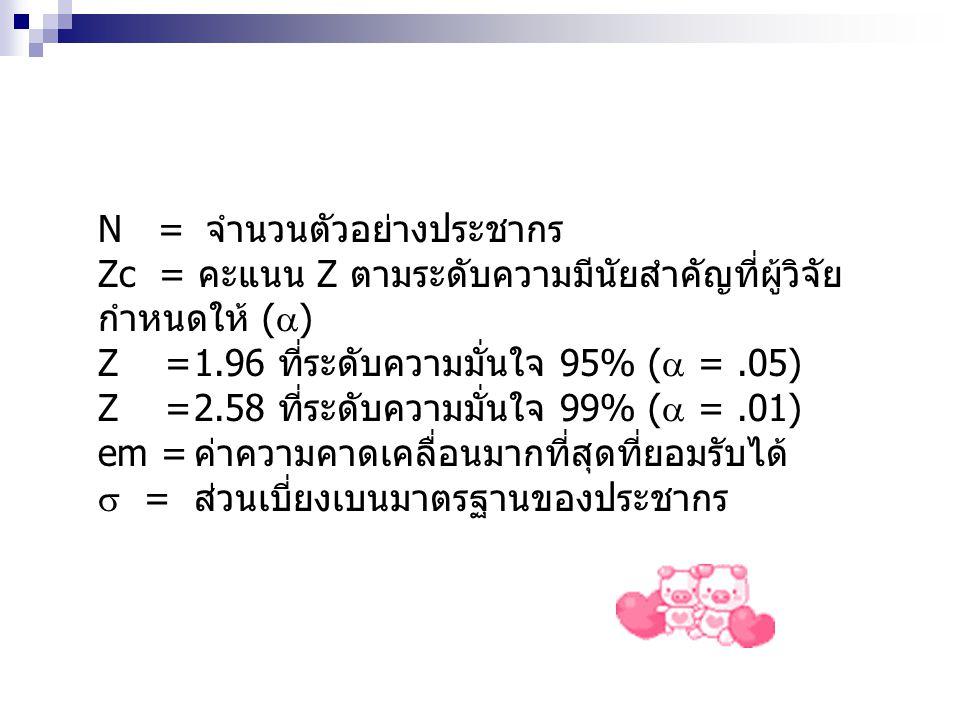 N = จำนวนตัวอย่างประชากร