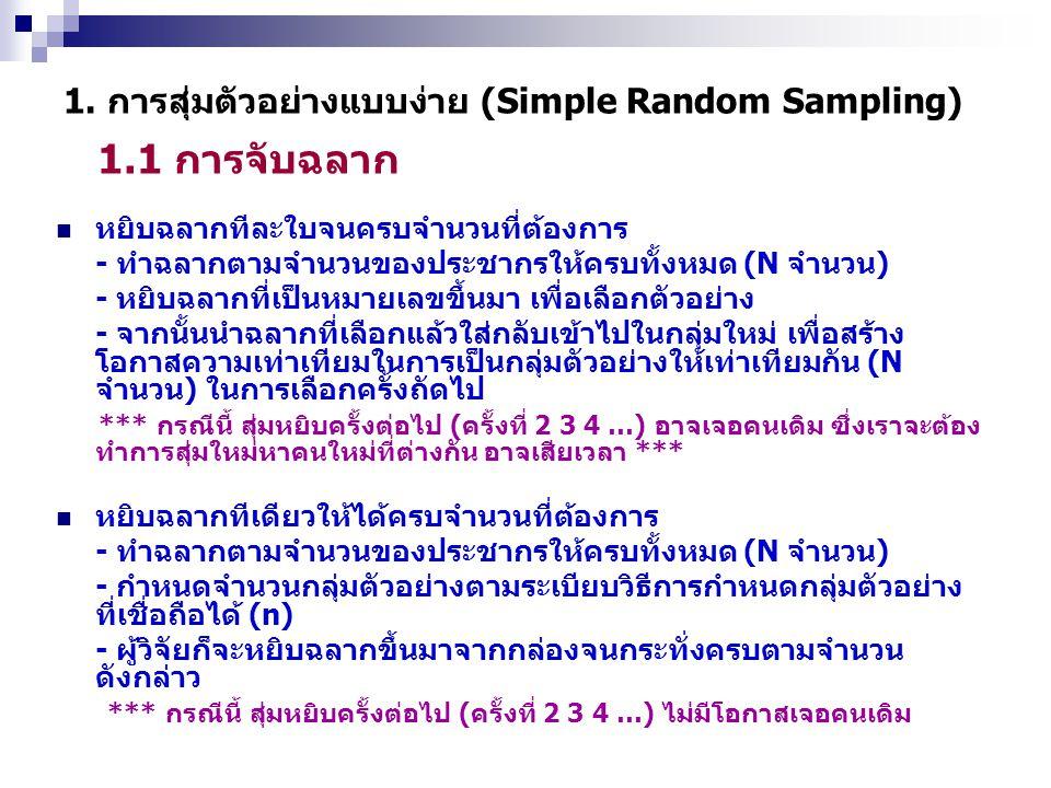 1. การสุ่มตัวอย่างแบบง่าย (Simple Random Sampling)