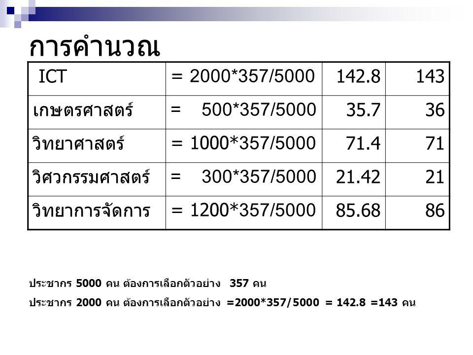 การคำนวณ ICT = 2000*357/5000 142.8 143 เกษตรศาสตร์ = 500*357/5000 35.7