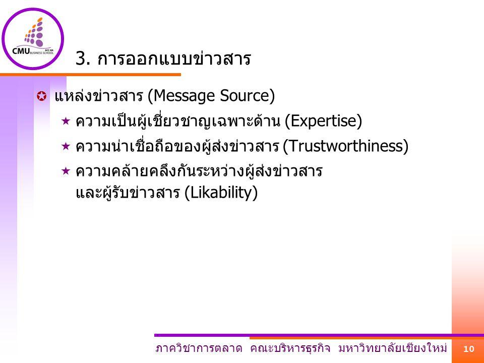 3. การออกแบบข่าวสาร แหล่งข่าวสาร (Message Source)