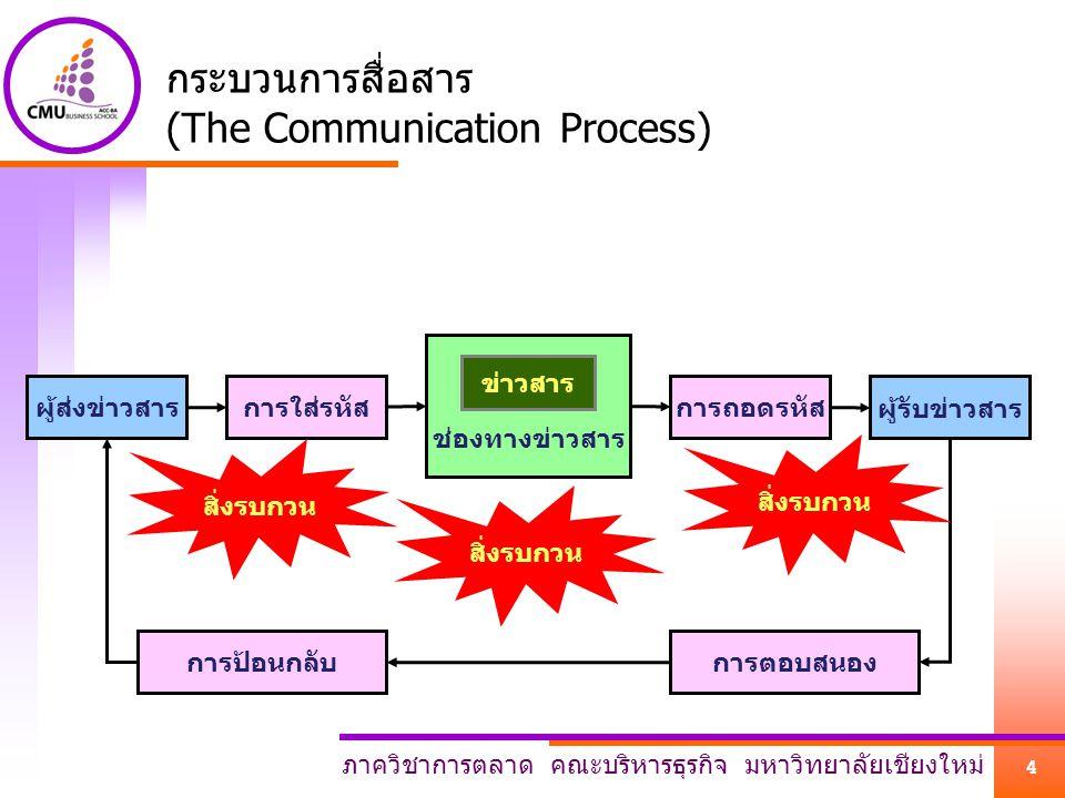 กระบวนการสื่อสาร (The Communication Process)