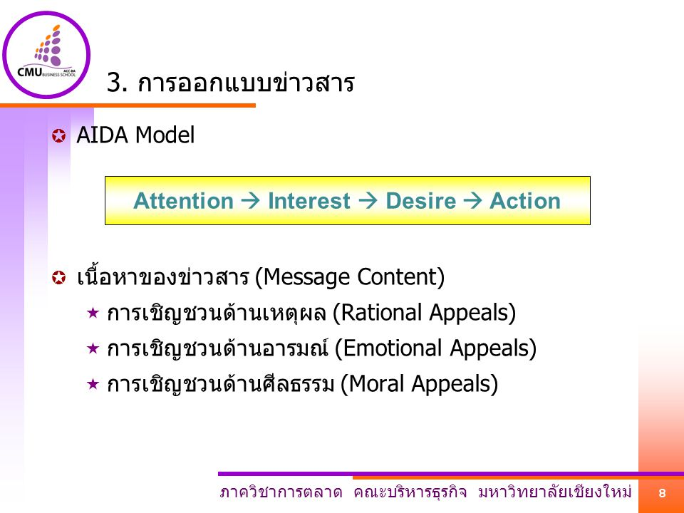 Attention  Interest  Desire  Action
