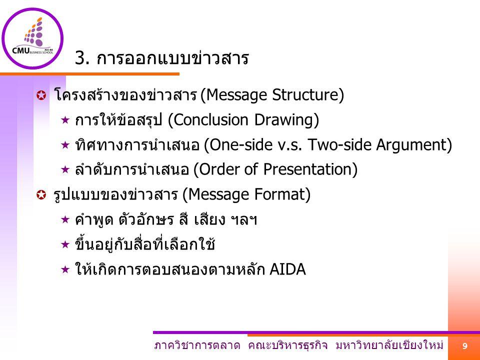 3. การออกแบบข่าวสาร โครงสร้างของข่าวสาร (Message Structure)