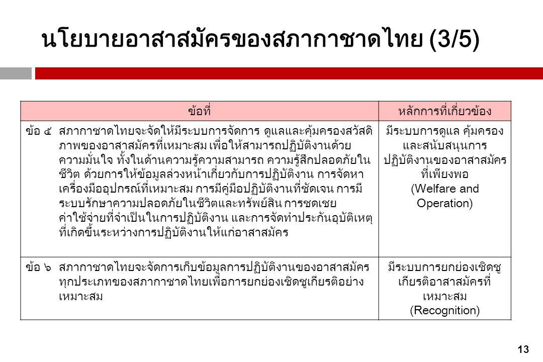 นโยบายอาสาสมัครของสภากาชาดไทย (3/5)