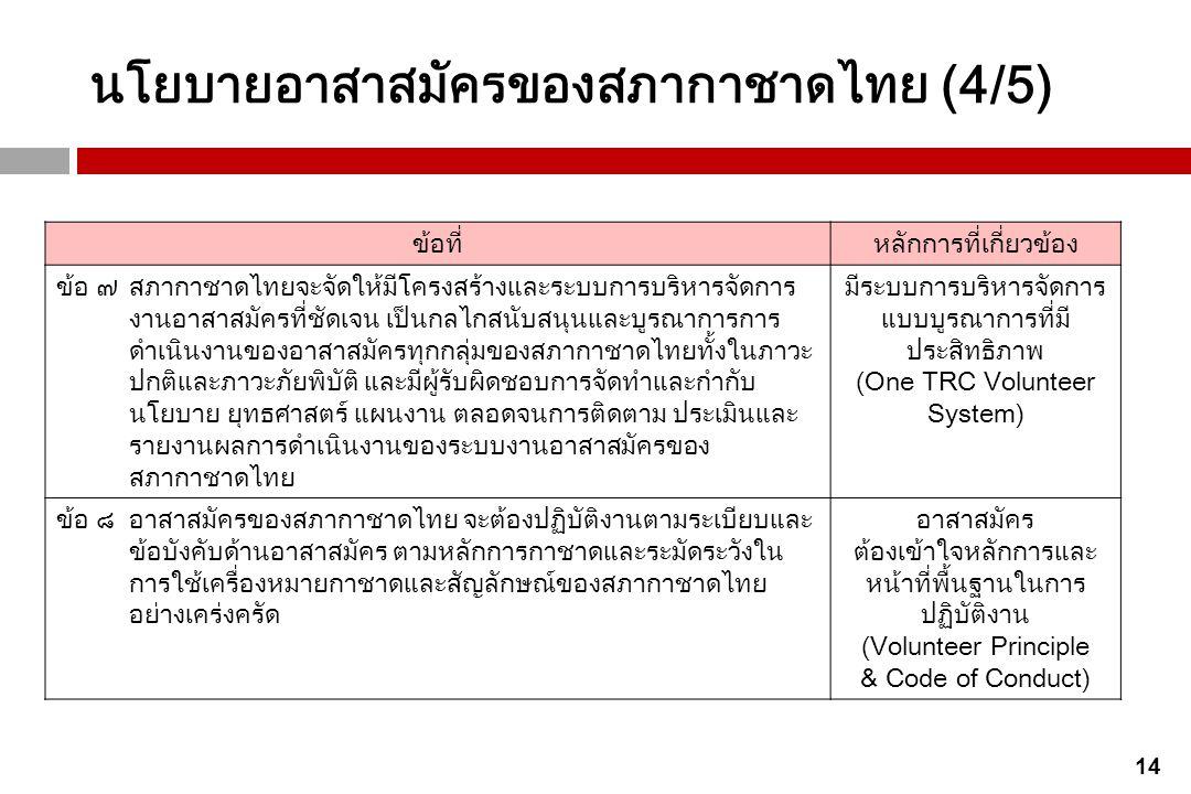 นโยบายอาสาสมัครของสภากาชาดไทย (4/5)
