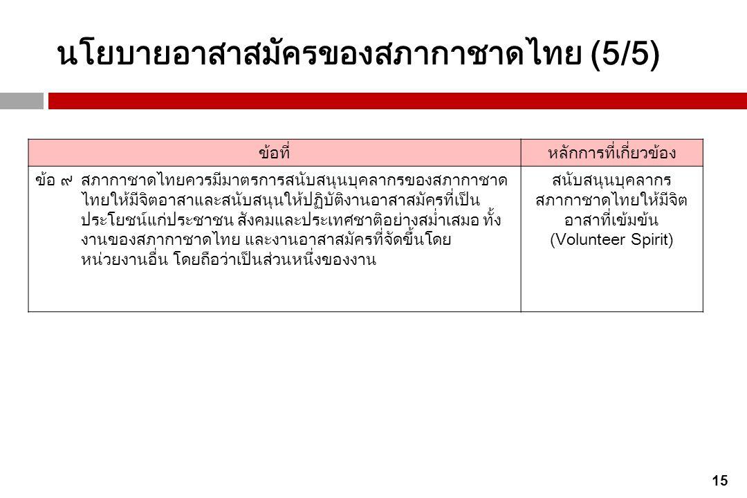 นโยบายอาสาสมัครของสภากาชาดไทย (5/5)