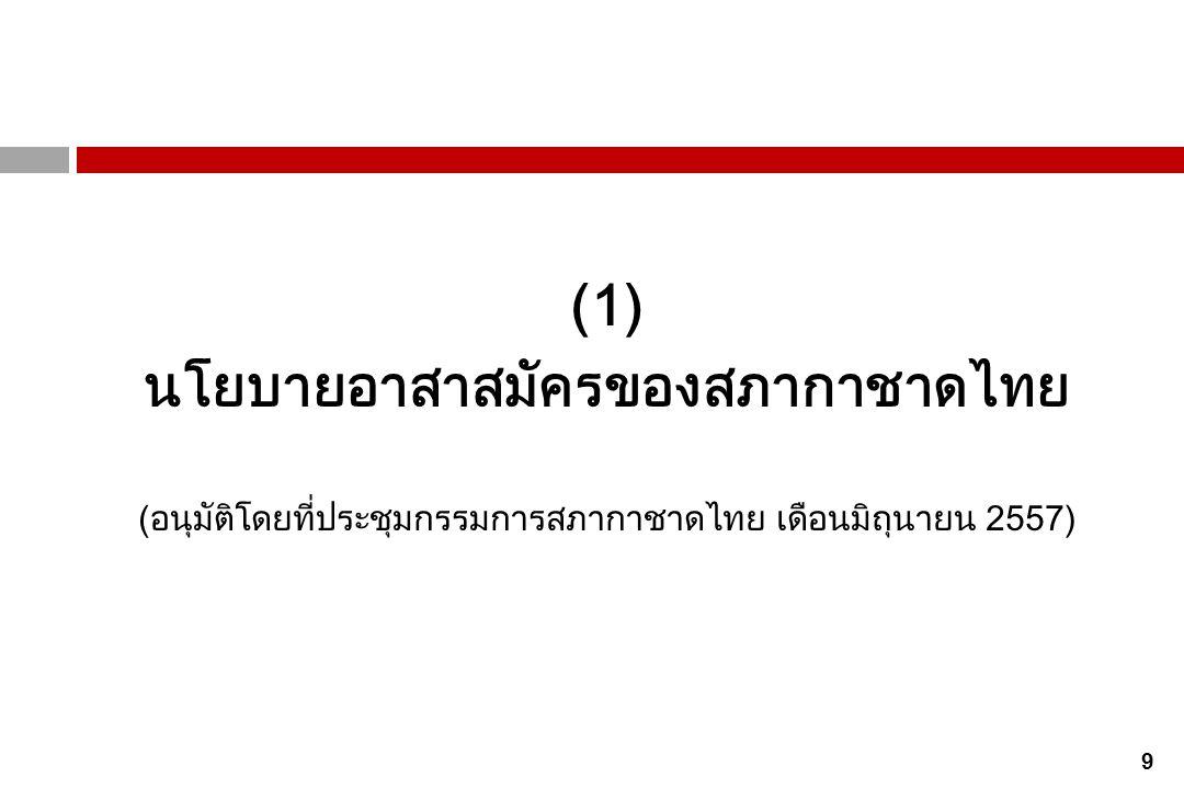 นโยบายอาสาสมัครของสภากาชาดไทย
