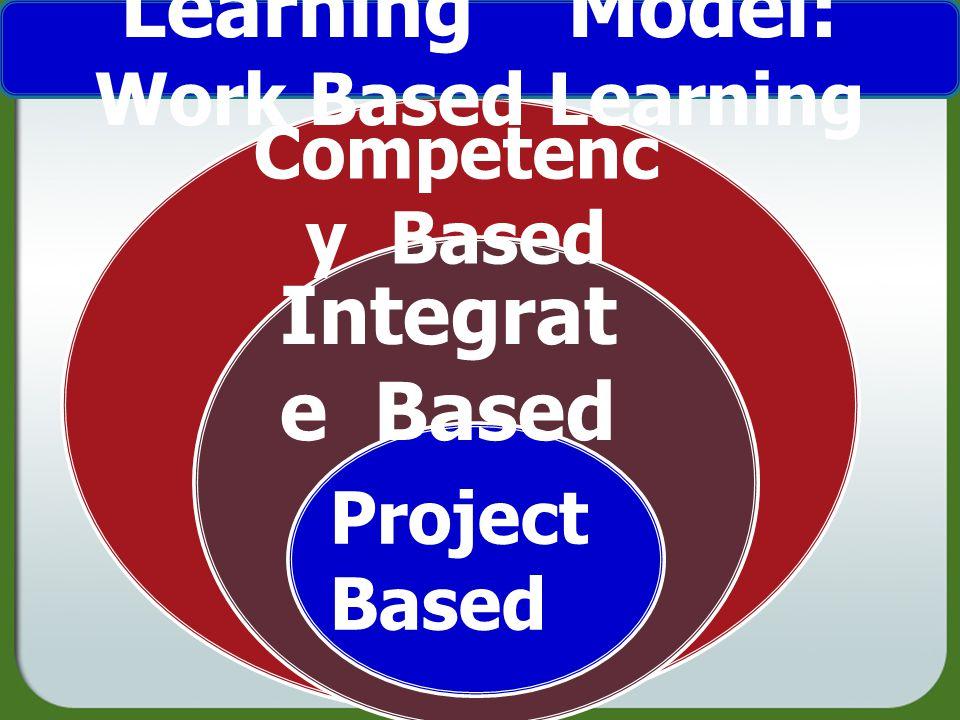 Learning Model: Work Based Learning