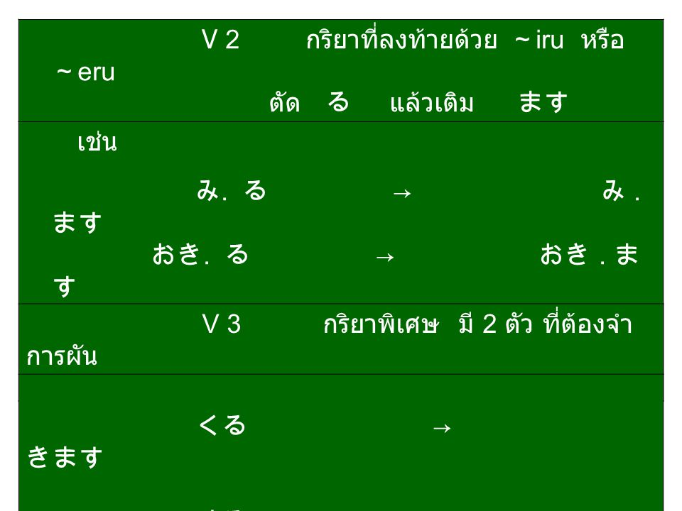 V 2 กริยาที่ลงท้ายด้วย ~iru หรือ ~eru