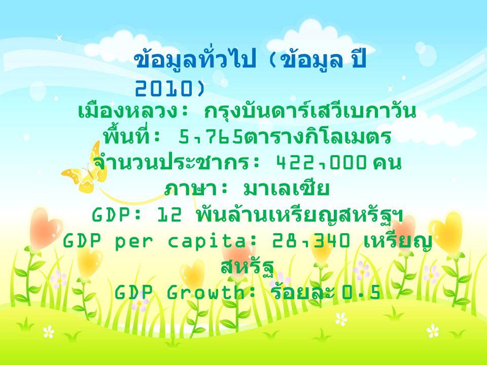 ข้อมูลทั่วไป (ข้อมูล ปี 2010)