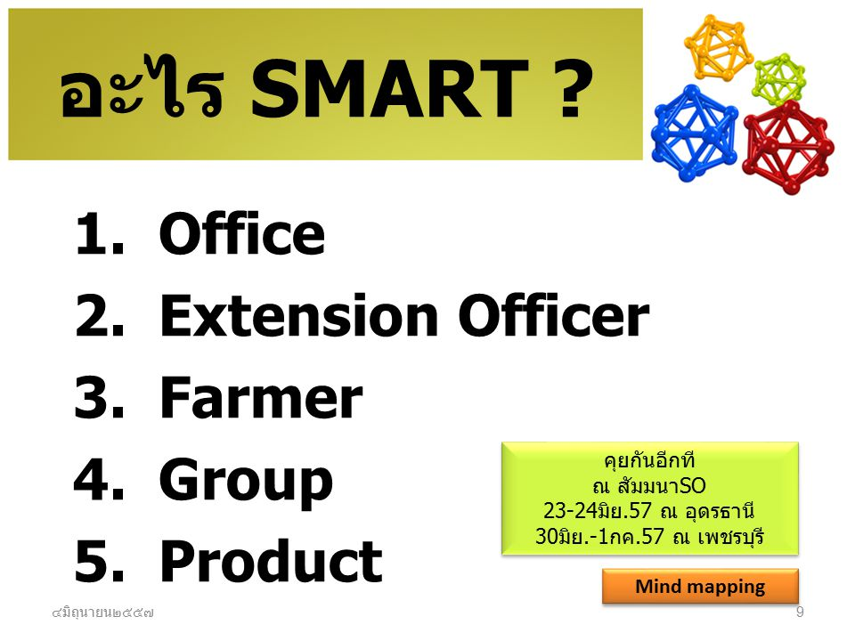 อะไร SMART Office Extension Officer Farmer Group Product คุยกันอีกที