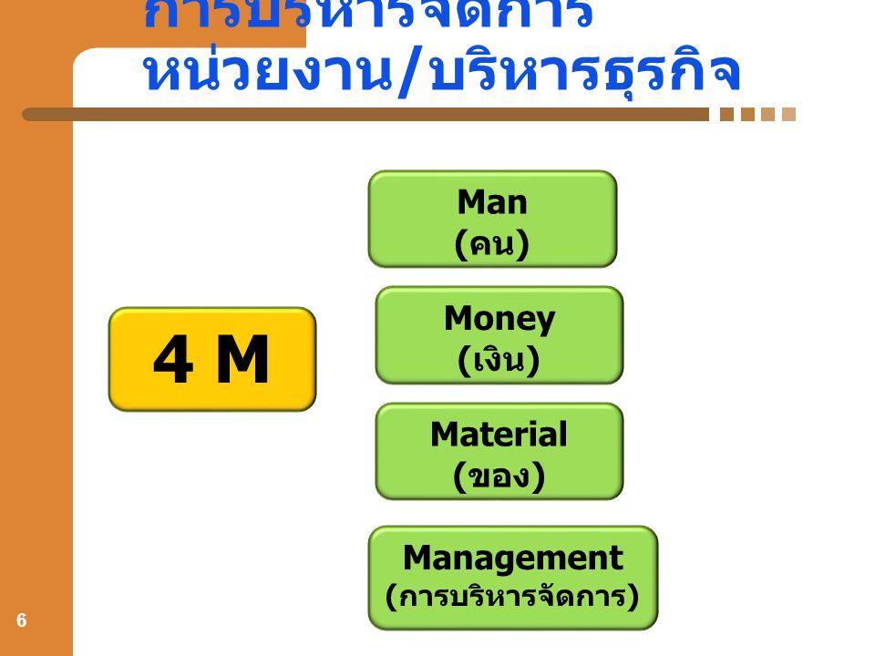 การบริหารจัดการหน่วยงาน/บริหารธุรกิจ