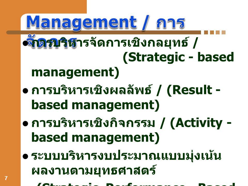 Management / การจัดการ