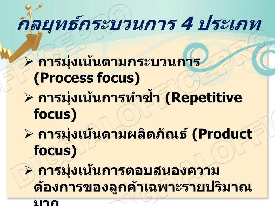 กลยุทธ์กระบวนการ 4 ประเภท